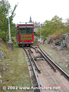 Switch with fixed switch blades. Funicular at Skansen.