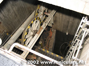 The deep well at the lower station with the wheel and weights that maintain cable tension. Funicular at Skansen.